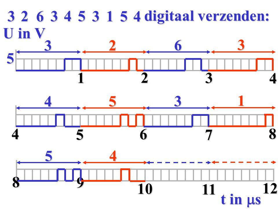 6 3 6 3 2 U in V 5 t in  s 4 3 1 5 1 2 3 4 4 5 7 8 5 4 8 9 10 11 12 4 3 6 34531 5 2 digitaal verzenden: