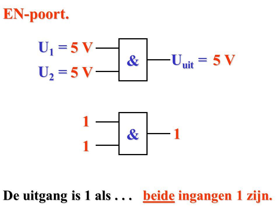 beide ingangen 1 zijn. De uitgang is 1 als... EN-poort. 5 V U2 =U2 =U2 =U2 = U uit = & 5 V U1 =U1 =U1 =U1 = 1 & 1 1