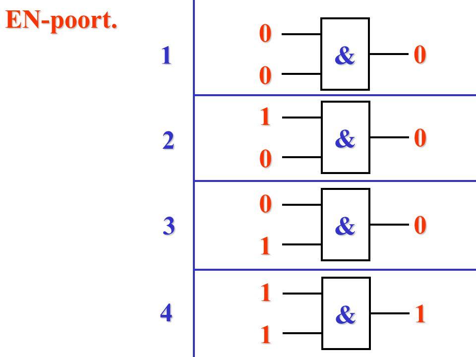 0 & 0 0 0 & 1 0 1 & 0 0 1 & 1 1 4 3 2 1EN-poort.