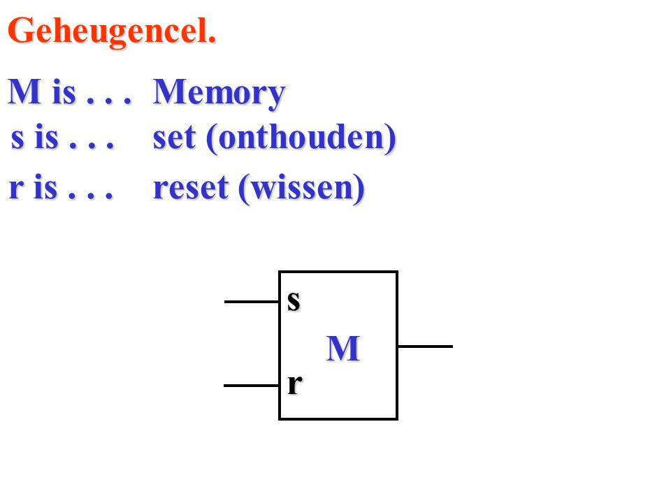 De ingang van een AD-omzetter magDe ingang van een AD-omzetter mag varieren van varieren vanAD-omzetterAD 84 2 1 U in 5 V 0 tot 15 1111 0000 tot 0 tot 5 V De uitgang van een 4 bits AD-omzetter mag varieren vanDe uitgang van een 4 bits AD-omzetter mag varieren van 0 tot 15 (1111)