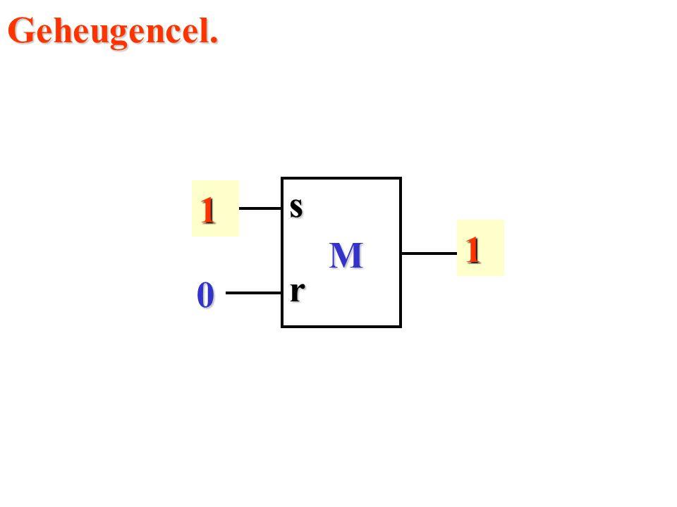 1 0 M rs1Geheugencel.1 Resetten kan niet als set = 1!