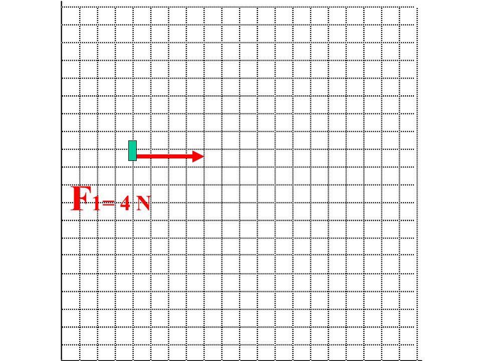F 1= 4 N