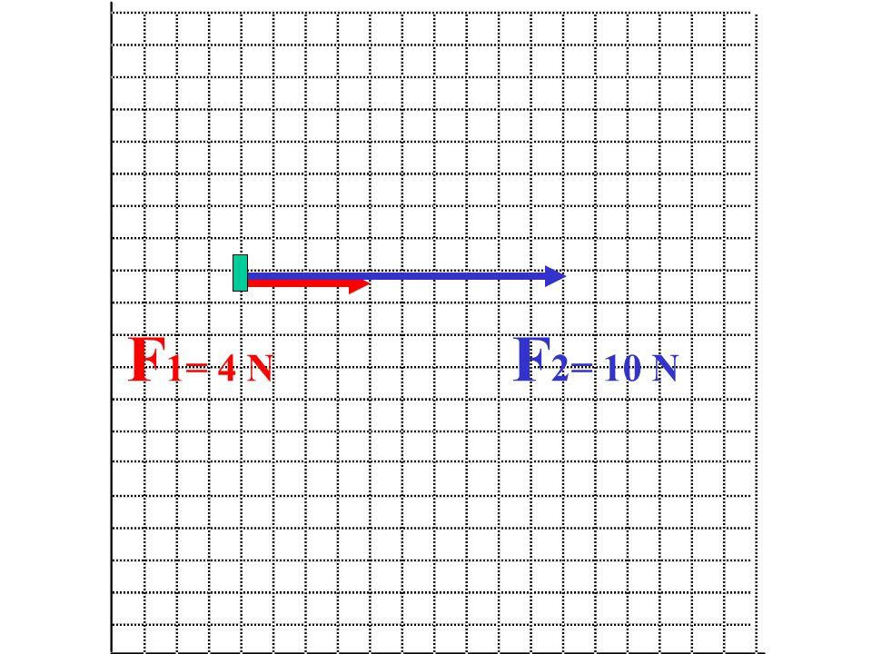 F 2= 10 N