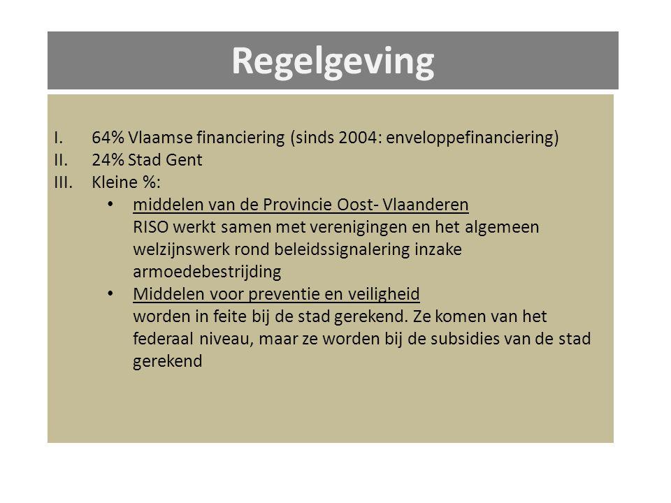 Regelgeving I.64% Vlaamse financiering (sinds 2004: enveloppefinanciering) II.24% Stad Gent III.Kleine %: middelen van de Provincie Oost- Vlaanderen RISO werkt samen met verenigingen en het algemeen welzijnswerk rond beleidssignalering inzake armoedebestrijding Middelen voor preventie en veiligheid worden in feite bij de stad gerekend.