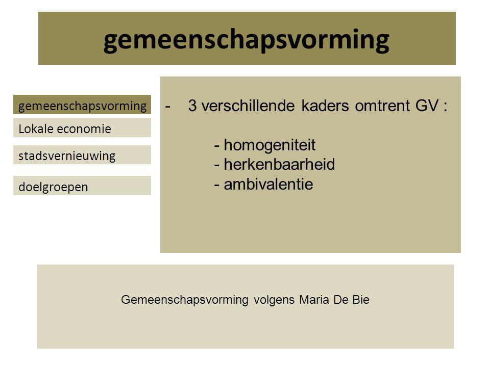 - 3 verschillende kaders omtrent GV : - homogeniteit - herkenbaarheid - ambivalentie gemeenschapsvorming Gemeenschapsvorming volgens Maria De Bie stadsvernieuwing doelgroepen Lokale economie gemeenschapsvorming