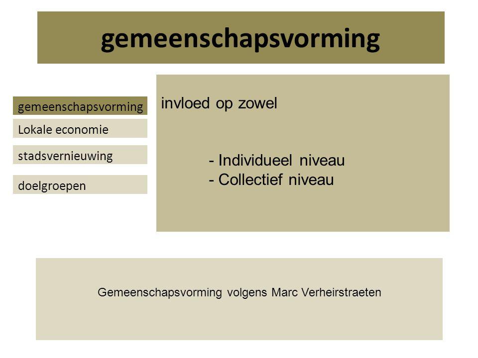 invloed op zowel - Individueel niveau - Collectief niveau gemeenschapsvorming Gemeenschapsvorming volgens Marc Verheirstraeten stadsvernieuwing doelgroepen Lokale economie gemeenschapsvorming
