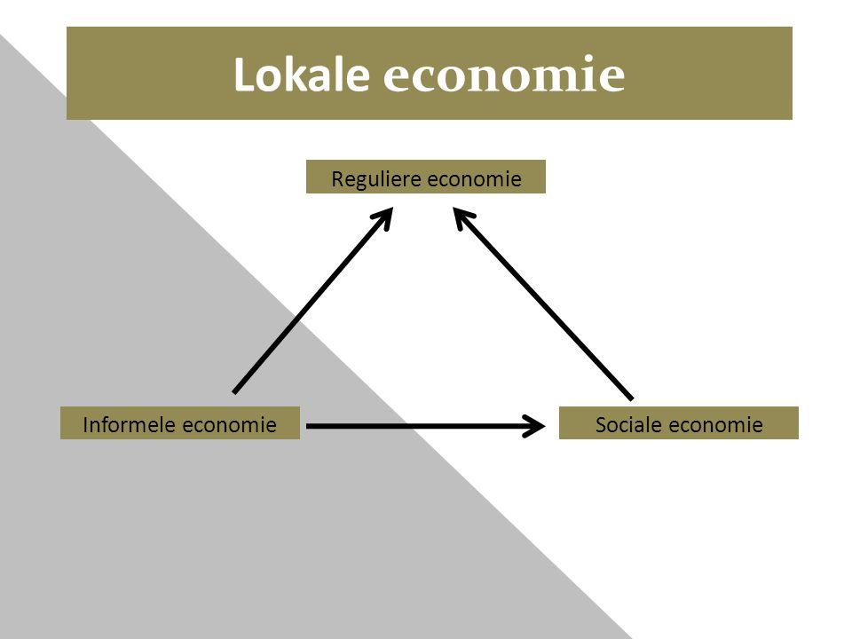 Lokale economie Reguliere economie Sociale economieInformele economie