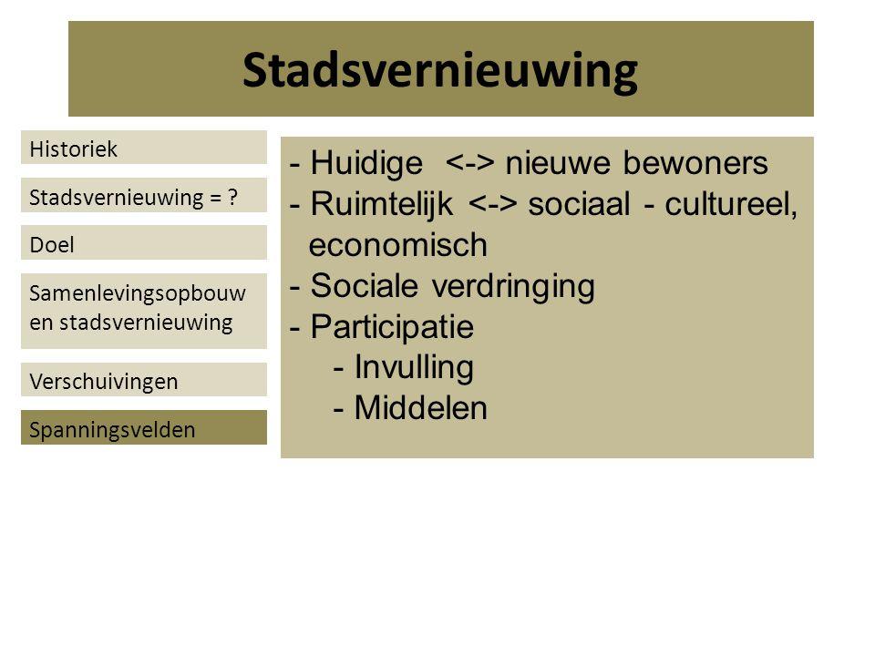 - Huidige nieuwe bewoners - Ruimtelijk sociaal - cultureel, economisch - Sociale verdringing - Participatie - Invulling - Middelen Stadsvernieuwing Stadsvernieuwing = .