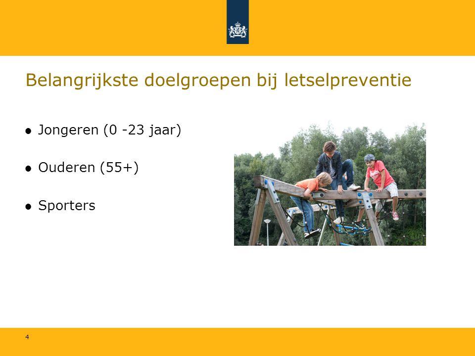 4 Belangrijkste doelgroepen bij letselpreventie ●Jongeren (0 -23 jaar) ●Ouderen (55+) ●Sporters