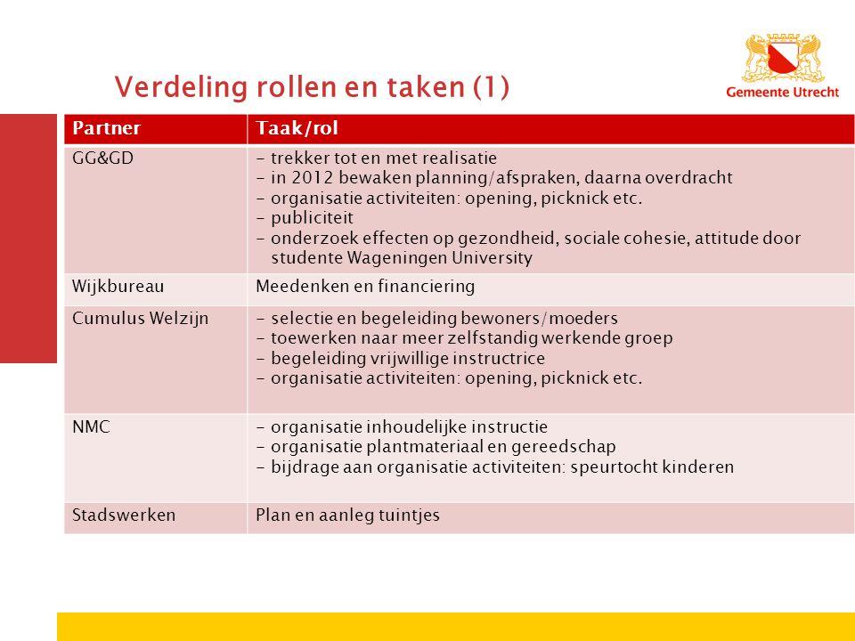 Verdeling rollen en taken (1) PartnerTaak/rol GG&GD- trekker tot en met realisatie - in 2012 bewaken planning/afspraken, daarna overdracht - organisatie activiteiten: opening, picknick etc.