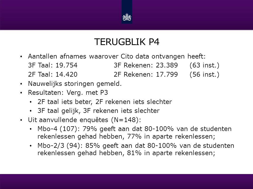 TERUGBLIK P4 Aantallen afnames waarover Cito data ontvangen heeft: 3F Taal: 19.7543F Rekenen: 23.389 (63 inst.) 2F Taal: 14.4202F Rekenen: 17.799(56 i