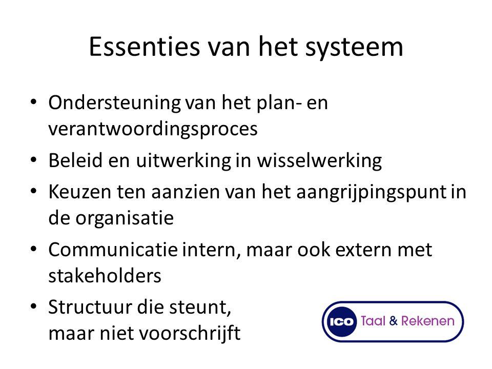 Essenties van het systeem Ondersteuning van het plan- en verantwoordingsproces Beleid en uitwerking in wisselwerking Keuzen ten aanzien van het aangri