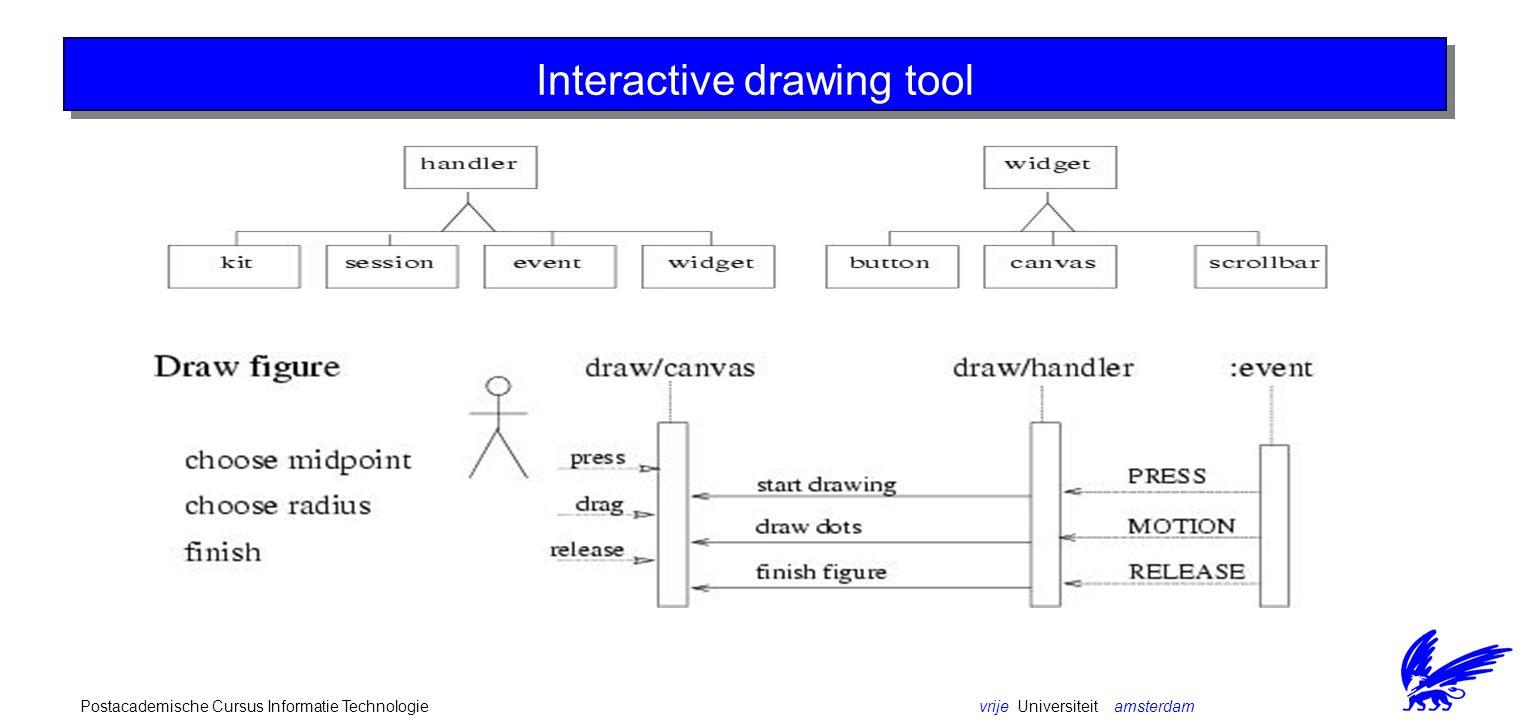 vrije Universiteit amsterdamPostacademische Cursus Informatie Technologie Interactive drawing tool