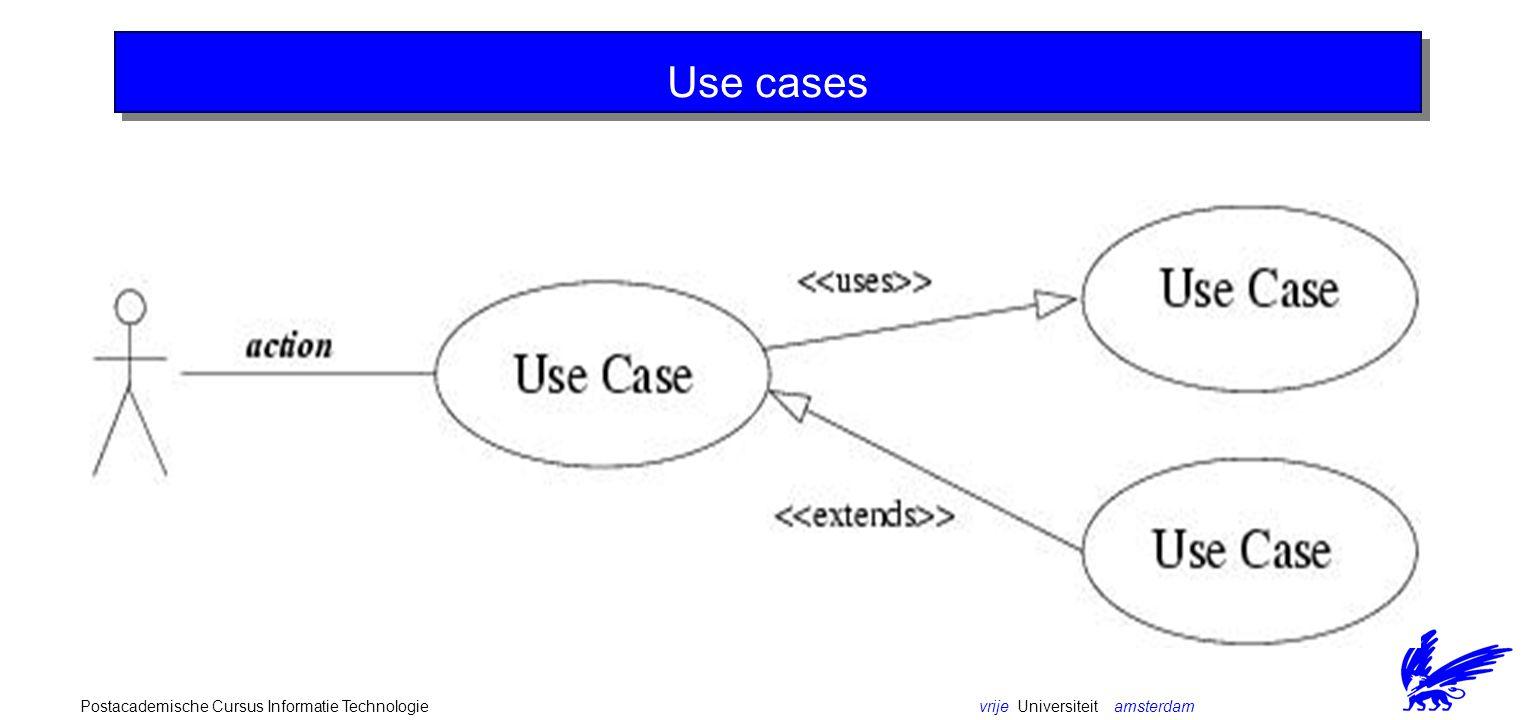 vrije Universiteit amsterdamPostacademische Cursus Informatie Technologie Use cases