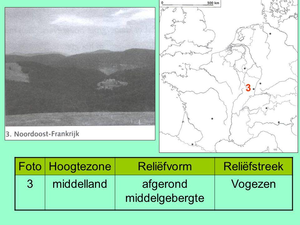 FotoHoogtezoneReliëfvormReliëfstreek 3middellandafgerond middelgebergte Vogezen 3