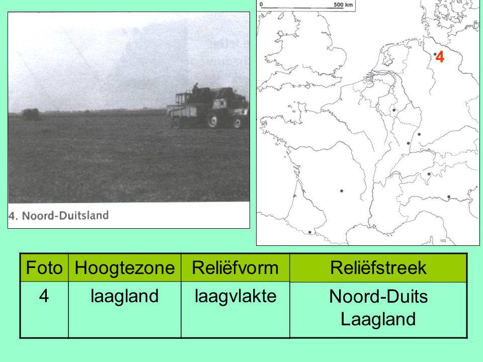 4 Foto 4 Hoogtezone laagland Reliëfvorm laagvlakte Reliëfstreek Noord-Duits Laagland