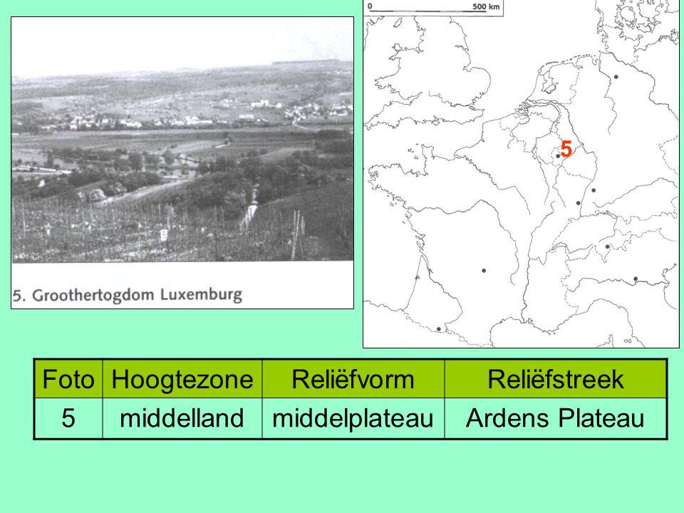 FotoHoogtezoneReliëfvormReliëfstreek 6hooglandgetand hooggebergte Alpen 6