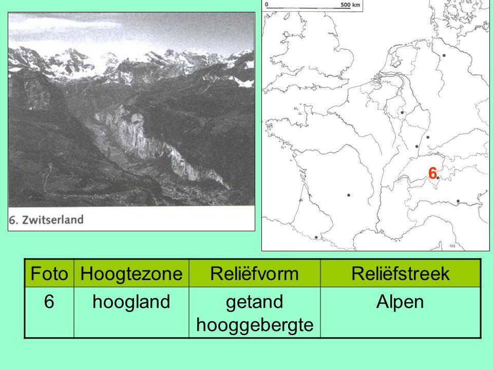 FotoHoogtezoneReliëfvormReliëfstreek 7laaglandlaagvlakteLaagvlakte van de Po 7