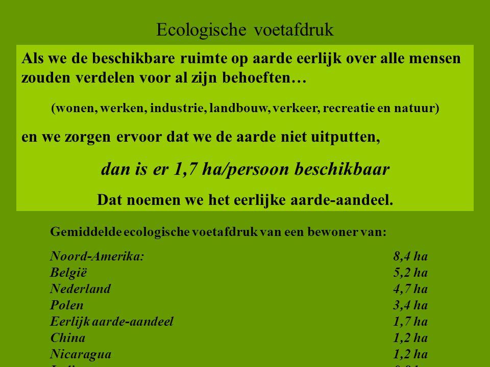Ecologische voetafdruk Als we de beschikbare ruimte op aarde eerlijk over alle mensen zouden verdelen voor al zijn behoeften… (wonen, werken, industrie, landbouw, verkeer, recreatie en natuur) en we zorgen ervoor dat we de aarde niet uitputten, dan is er 1,7 ha/persoon beschikbaar Dat noemen we het eerlijke aarde-aandeel.
