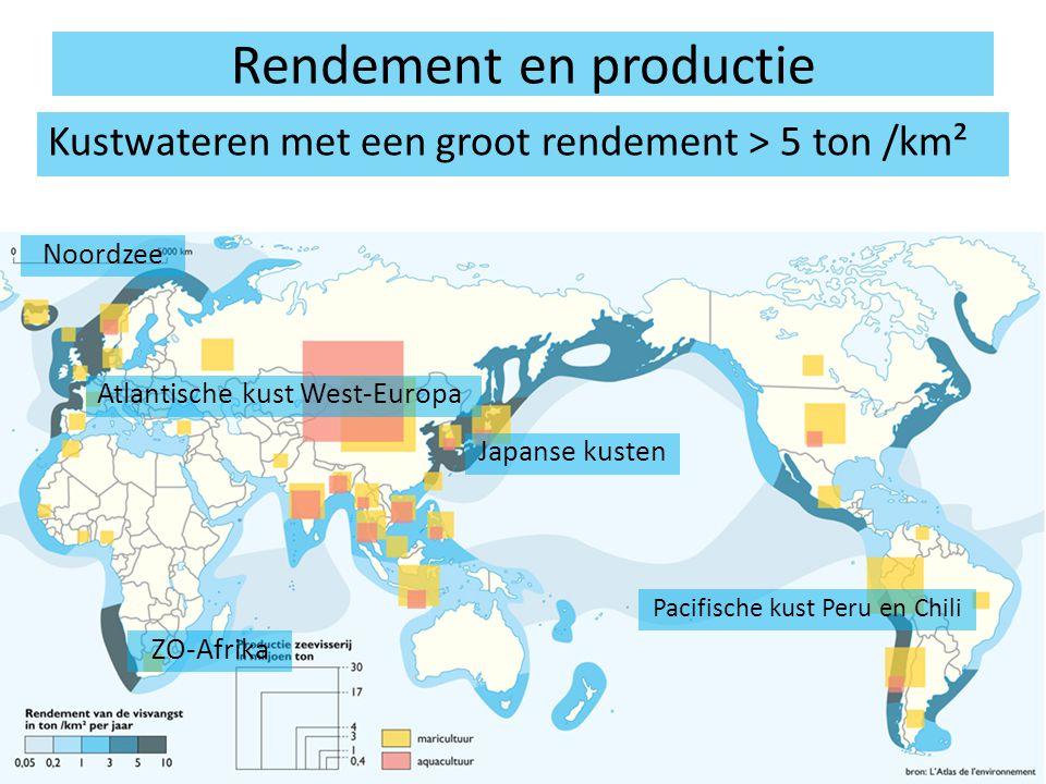 Rendement en productie Kustwateren met een groot rendement > 5 ton /km² Noordzee Atlantische kust West-Europa ZO-Afrika Japanse kusten Pacifische kust Peru en Chili