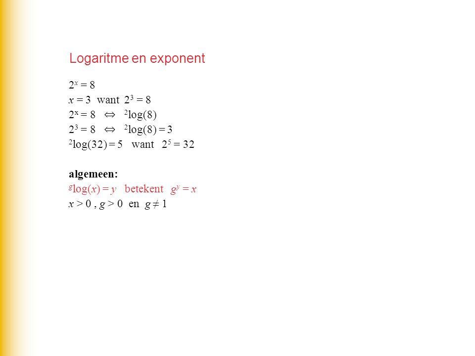Logaritme en exponent 2 x = 8 x = 3 want 2 3 = 8 2 x = 8 ⇔ 2 log(8) 2 3 = 8 ⇔ 2 log(8) = 3 2 log(32) = 5 want 2 5 = 32 algemeen: g log(x) = y betekent g y = x x > 0, g > 0 en g ≠ 1