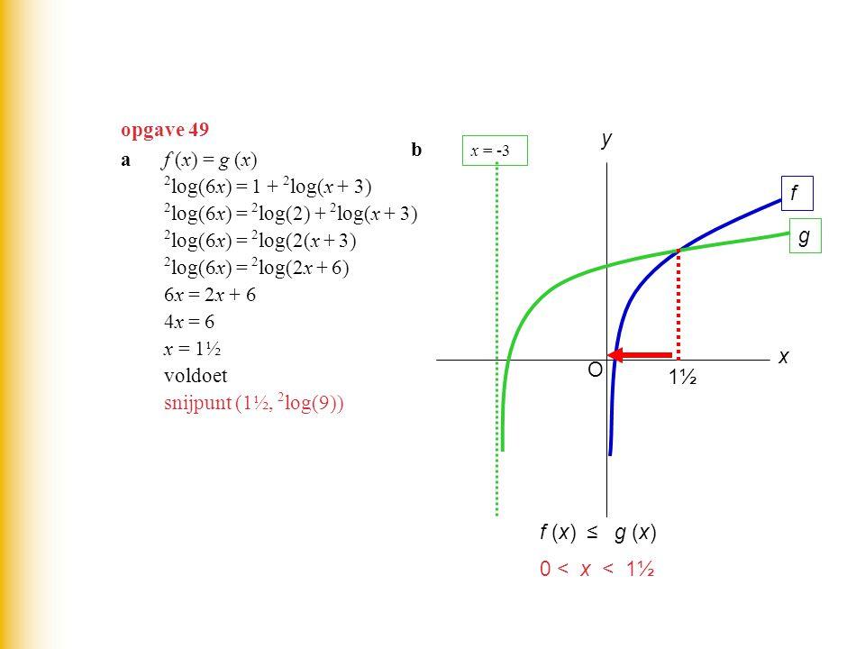 opgave 49 af (x) = g (x) 2 log(6x) = 1 + 2 log(x + 3) 2 log(6x) = 2 log(2) + 2 log(x + 3) 2 log(6x) = 2 log(2(x + 3) 2 log(6x) = 2 log(2x + 6) 6x = 2x + 6 4x = 6 x = 1½ voldoet snijpunt (1½, 2 log(9)) b O x y 1½1½ f g x = -3 f (x) ≤ g (x) 0 < x < 1½