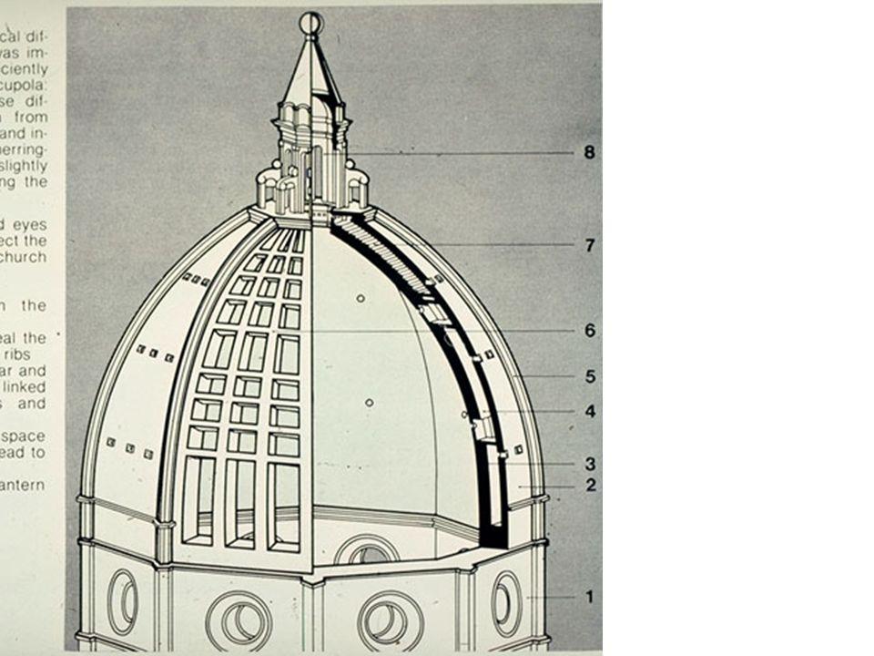 Het is een uitvinding van Brunelleschi om zijn schetsen op te zetten en om zijn opmetingen van bronnen om te zetten in schetsen.