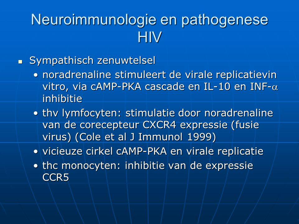 Neuroimmunologie en pathogenese HIV Sympathisch zenuwtelsel Sympathisch zenuwtelsel noradrenaline stimuleert de virale replicatievin vitro, via cAMP-P