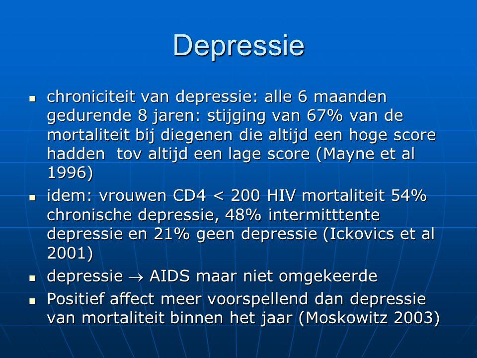 Depressie chroniciteit van depressie: alle 6 maanden gedurende 8 jaren: stijging van 67% van de mortaliteit bij diegenen die altijd een hoge score had