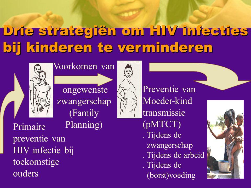 Preventie van Moeder-kind transmissie (pMTCT). Tijdens de zwangerschap. Tijdens de arbeid. Tijdens de (borst)voeding Voorkomen van ongewenste zwangers