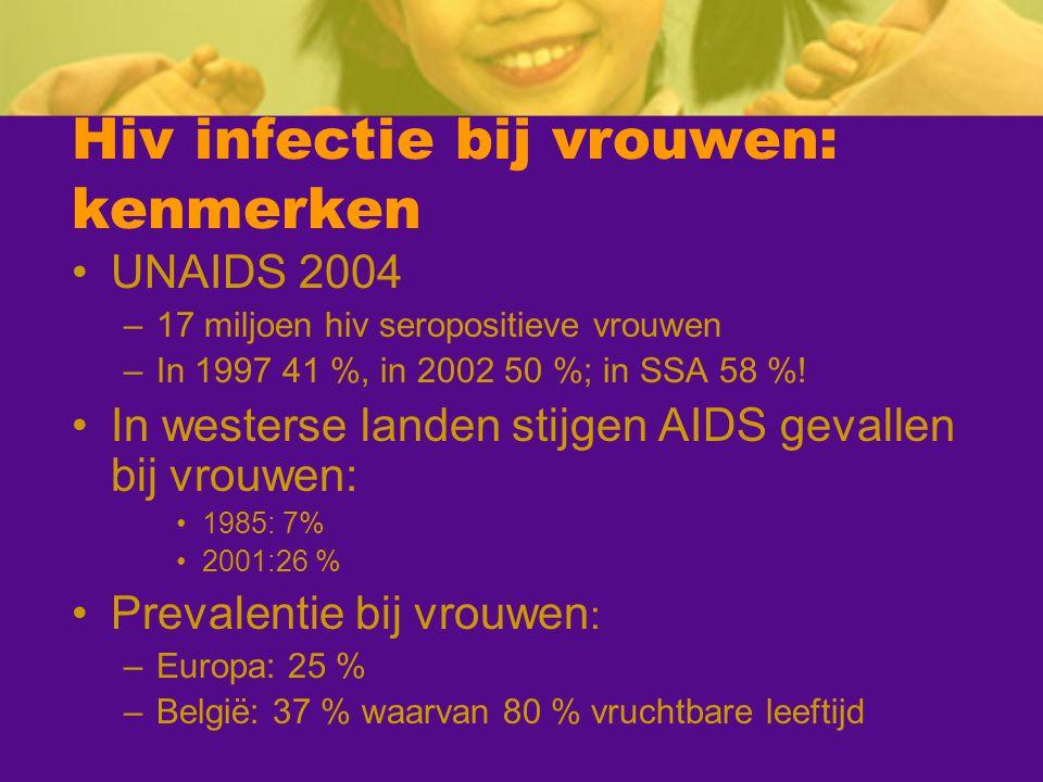 Hiv infectie bij vrouwen: kenmerken UNAIDS 2004 –17 miljoen hiv seropositieve vrouwen –In 1997 41 %, in 2002 50 %; in SSA 58 %! In westerse landen sti