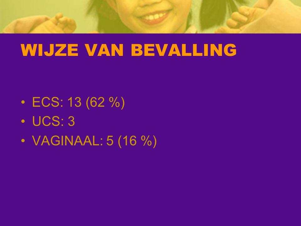 WIJZE VAN BEVALLING ECS: 13 (62 %) UCS: 3 VAGINAAL: 5 (16 %)