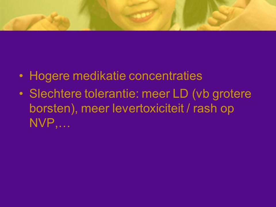 Hogere medikatie concentraties Slechtere tolerantie: meer LD (vb grotere borsten), meer levertoxiciteit / rash op NVP,…