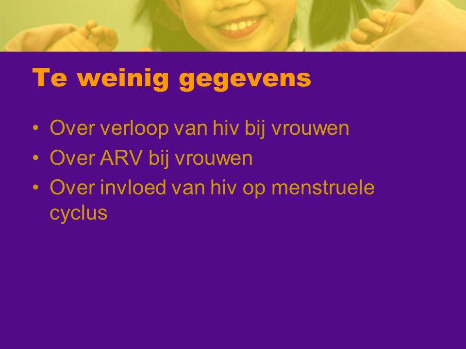 Te weinig gegevens Over verloop van hiv bij vrouwen Over ARV bij vrouwen Over invloed van hiv op menstruele cyclus