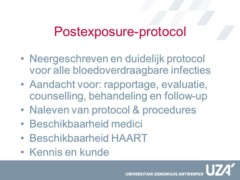 Postexposure-protocol Neergeschreven en duidelijk protocol voor alle bloedoverdraagbare infecties Aandacht voor: rapportage, evaluatie, counselling, b