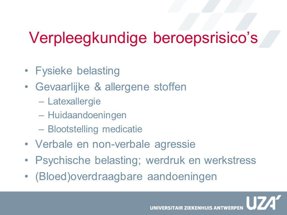 Verpleegkundige beroepsrisico's Fysieke belasting Gevaarlijke & allergene stoffen –Latexallergie –Huidaandoeningen –Blootstelling medicatie Verbale en
