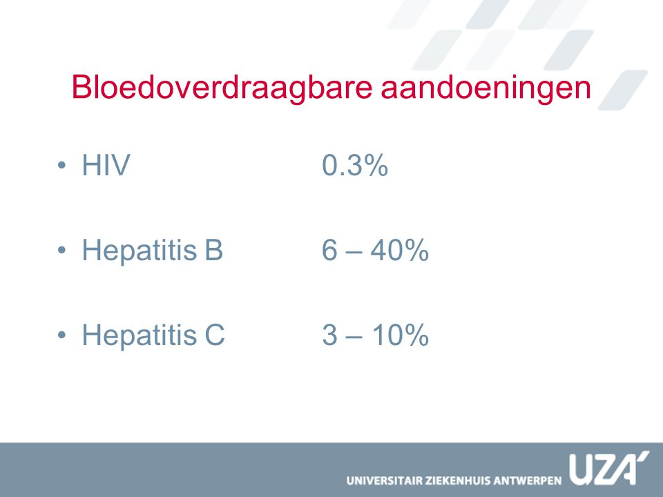Bloedoverdraagbare aandoeningen HIV0.3% Hepatitis B6 – 40% Hepatitis C3 – 10%