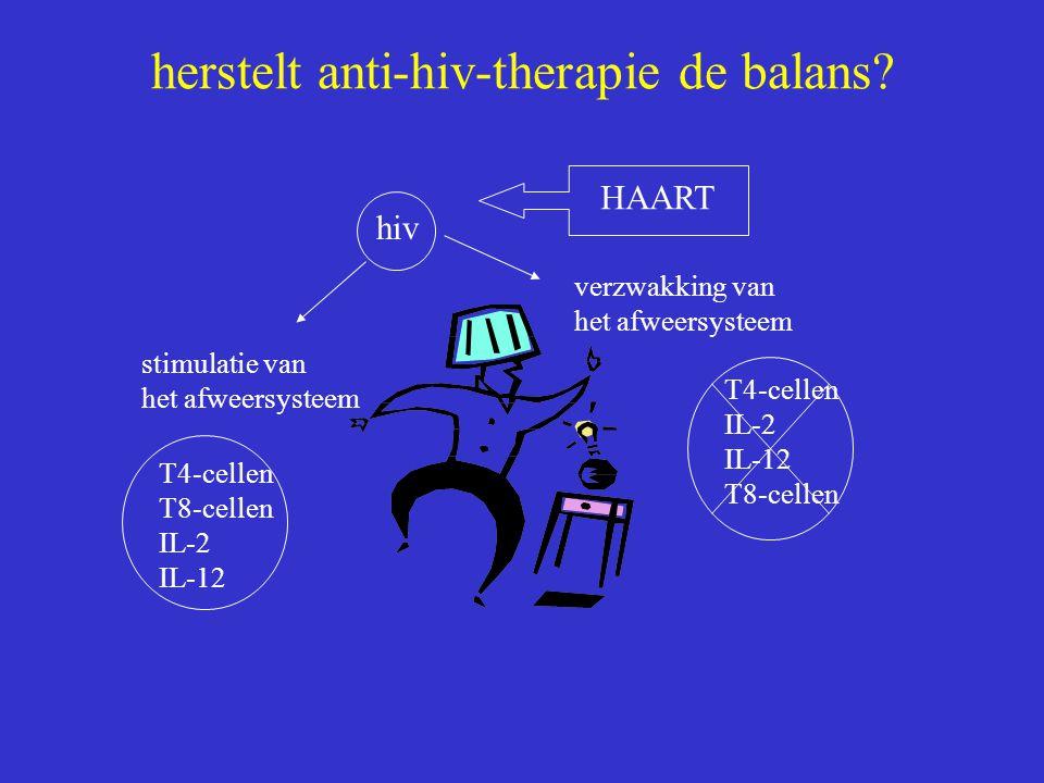 herstelt anti-hiv-therapie de balans? stimulatie van het afweersysteem verzwakking van het afweersysteem T4-cellen T8-cellen IL-2 IL-12 hiv T4-cellen