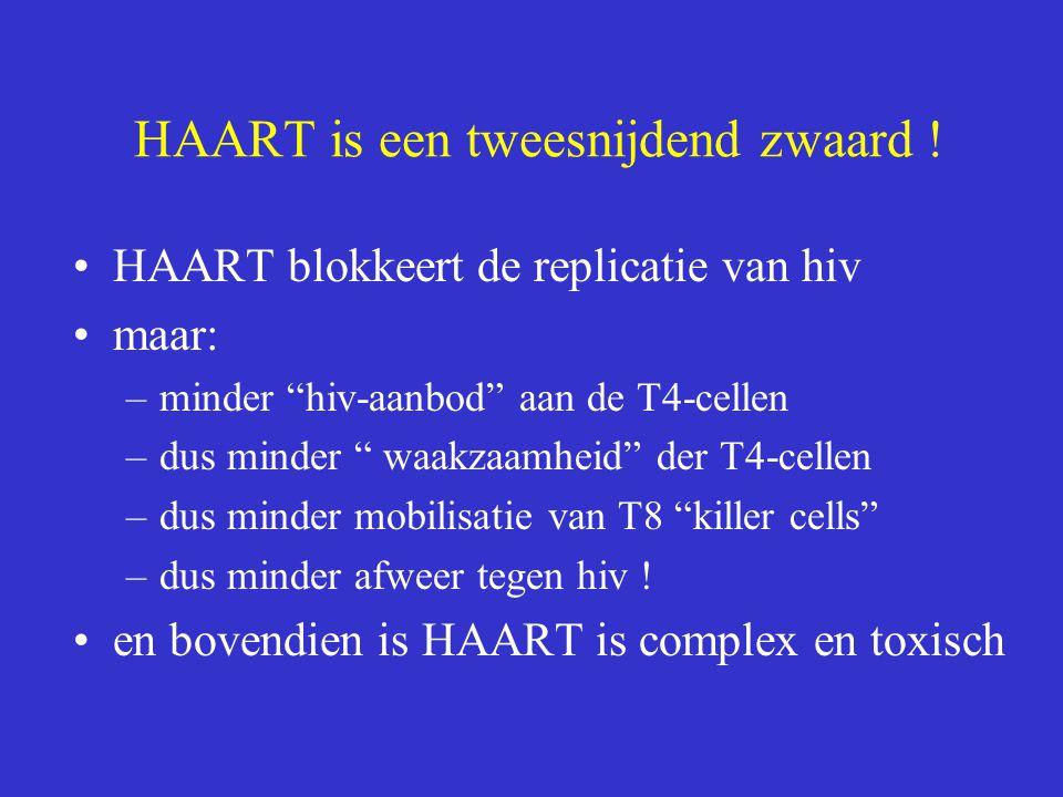 """HAART is een tweesnijdend zwaard ! HAART blokkeert de replicatie van hiv maar: –minder """"hiv-aanbod"""" aan de T4-cellen –dus minder """" waakzaamheid"""" der T"""