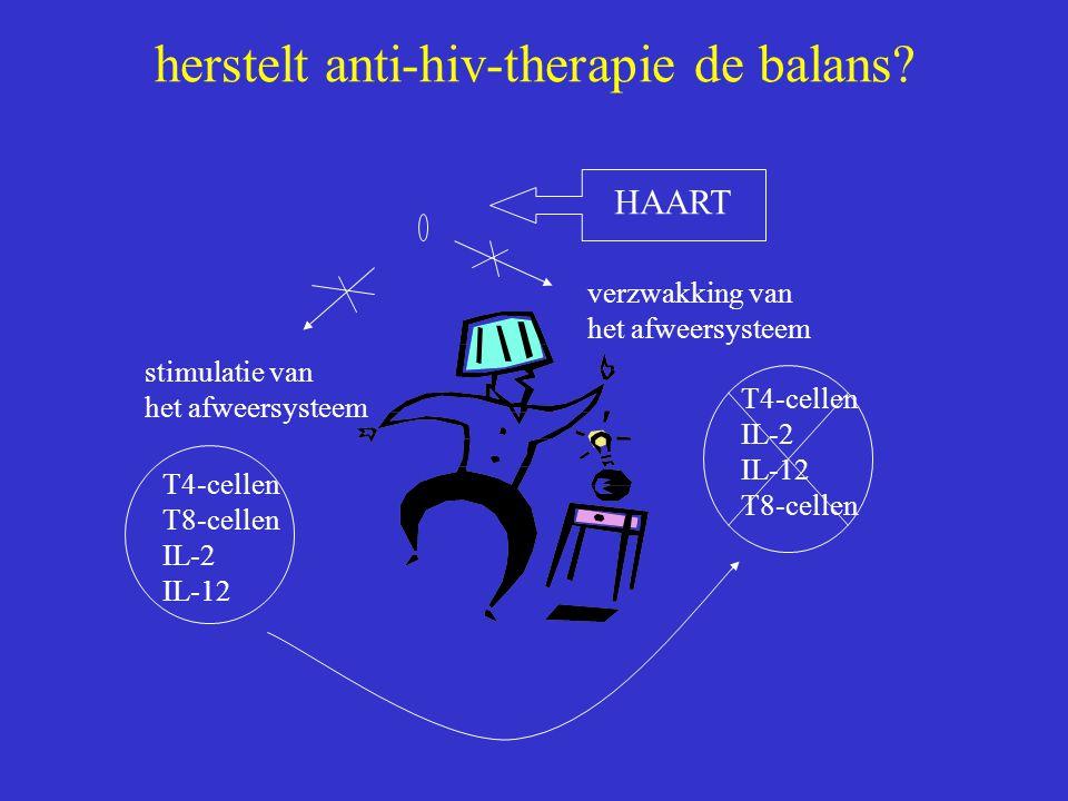 herstelt anti-hiv-therapie de balans? stimulatie van het afweersysteem verzwakking van het afweersysteem T4-cellen T8-cellen IL-2 IL-12 T4-cellen IL-2