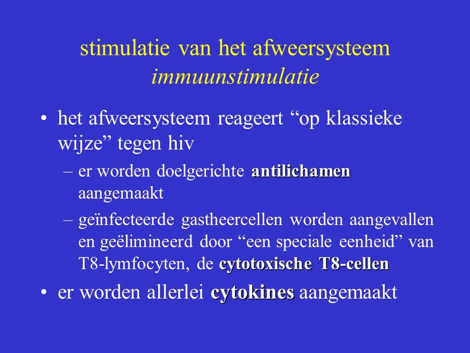 """stimulatie van het afweersysteem immuunstimulatie het afweersysteem reageert """"op klassieke wijze"""" tegen hiv antilichamen –er worden doelgerichte antil"""