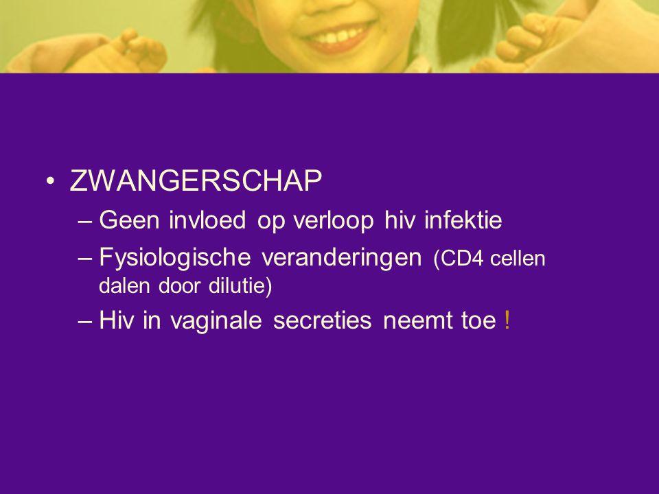ZWANGERSCHAP –Geen invloed op verloop hiv infektie –Fysiologische veranderingen (CD4 cellen dalen door dilutie) –Hiv in vaginale secreties neemt toe !
