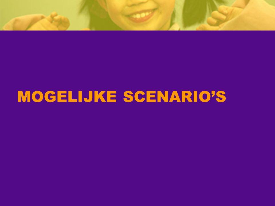 MOGELIJKE SCENARIO'S