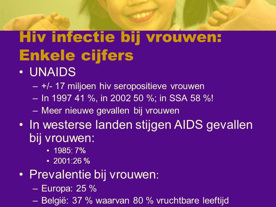 Hiv infectie bij vrouwen: Enkele cijfers UNAIDS –+/- 17 miljoen hiv seropositieve vrouwen –In 1997 41 %, in 2002 50 %; in SSA 58 %! –Meer nieuwe geval