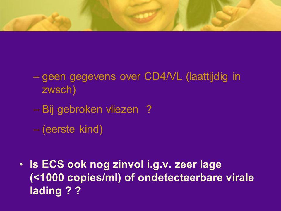 –geen gegevens over CD4/VL (laattijdig in zwsch) –Bij gebroken vliezen ? –(eerste kind) Is ECS ook nog zinvol i.g.v. zeer lage (<1000 copies/ml) of on