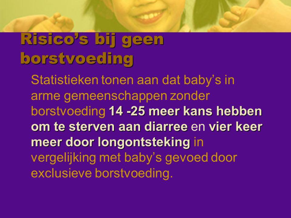 Risico's bij geen borstvoeding 14 -25 meer kans hebben om te stervenaan diarreevier keer meer door longontsteking Statistieken tonen aan dat baby's in