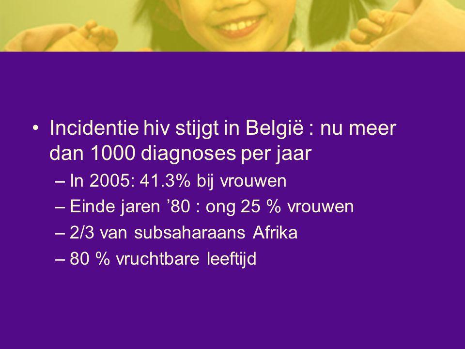 Incidentie hiv stijgt in België : nu meer dan 1000 diagnoses per jaar –In 2005: 41.3% bij vrouwen –Einde jaren '80 : ong 25 % vrouwen –2/3 van subsaha