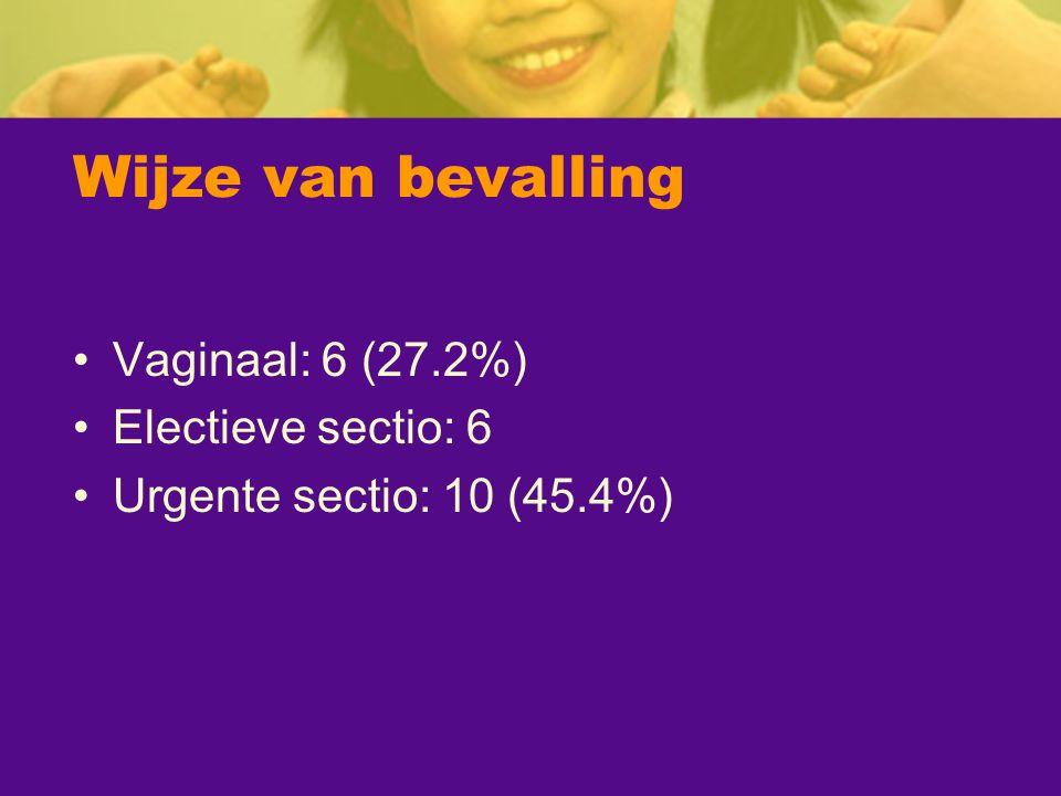 Wijze van bevalling Vaginaal: 6 (27.2%) Electieve sectio: 6 Urgente sectio: 10 (45.4%)
