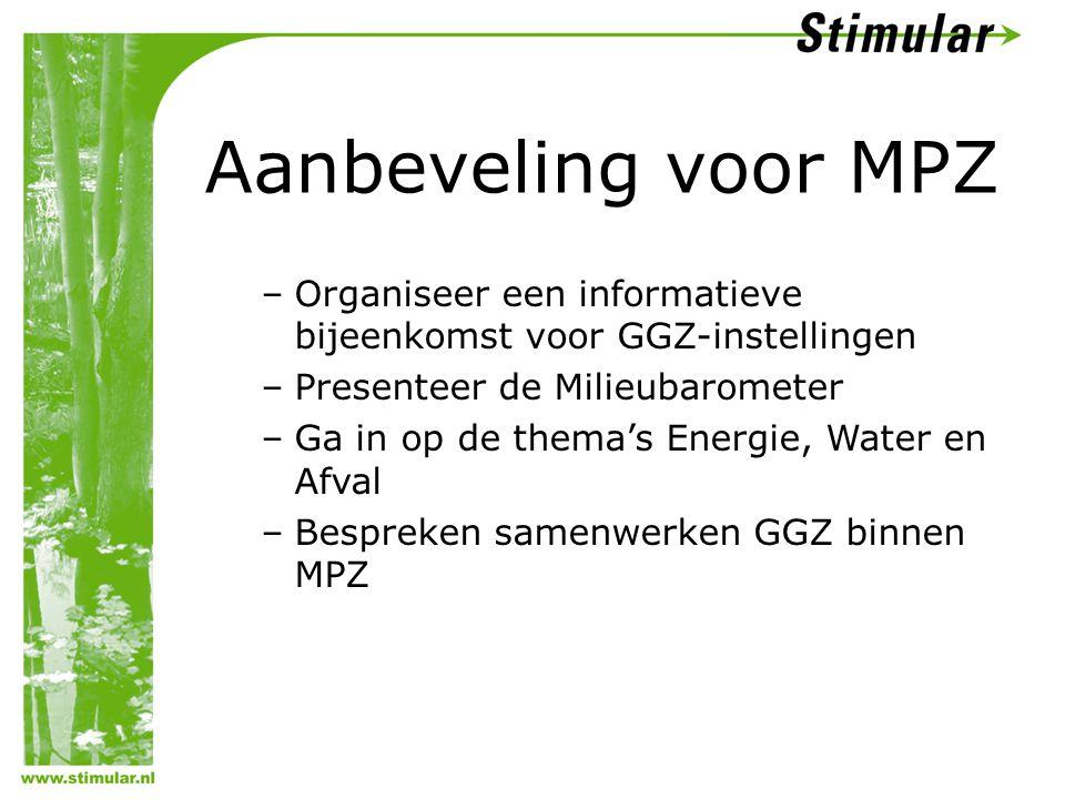 Aanbeveling voor MPZ –Organiseer een informatieve bijeenkomst voor GGZ-instellingen –Presenteer de Milieubarometer –Ga in op de thema's Energie, Water