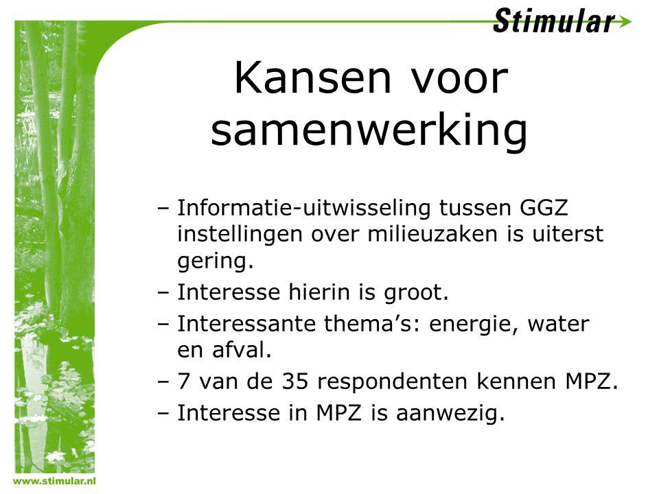 Kansen voor samenwerking –Informatie-uitwisseling tussen GGZ instellingen over milieuzaken is uiterst gering. –Interesse hierin is groot. –Interessant